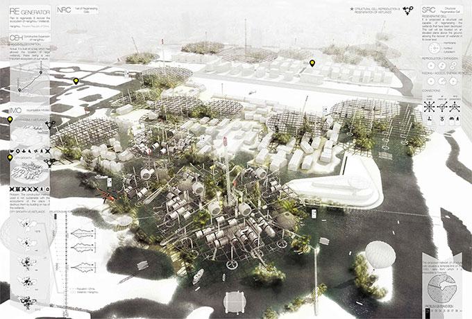 将建筑架空,还以地表可再生环境