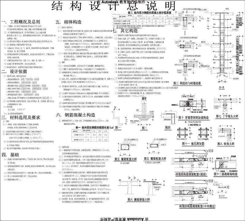 四川达州郭老师民宿结构施工图